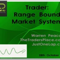 range-bound market