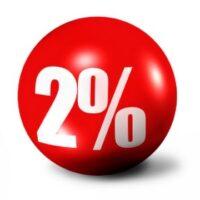 2% stop loss rule