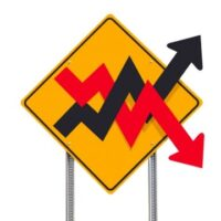price indicator divergence