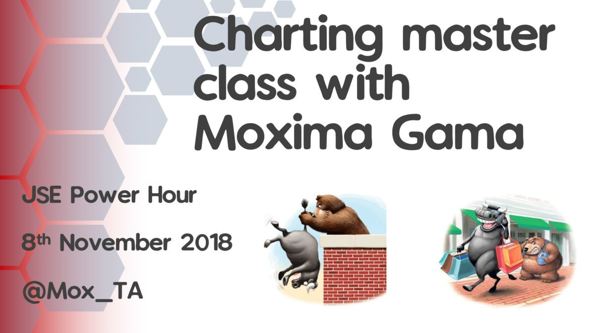 Charting master class with Moxima Gama